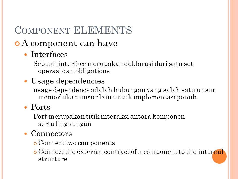 C OMPONENT ELEMENTS A component can have Interfaces Sebuah interface merupakan deklarasi dari satu set operasi dan obligations Usage dependencies usag