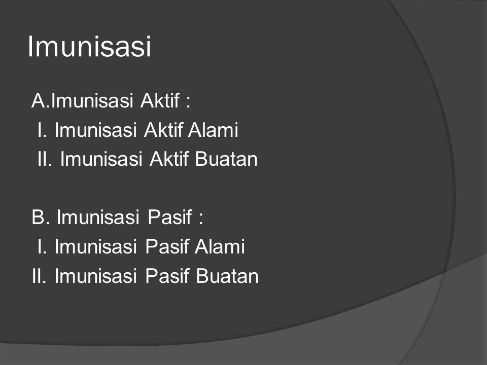 Imunisasi A.Imunisasi Aktif : I. Imunisasi Aktif Alami II. Imunisasi Aktif Buatan B. Imunisasi Pasif : I. Imunisasi Pasif Alami II. Imunisasi Pasif Bu