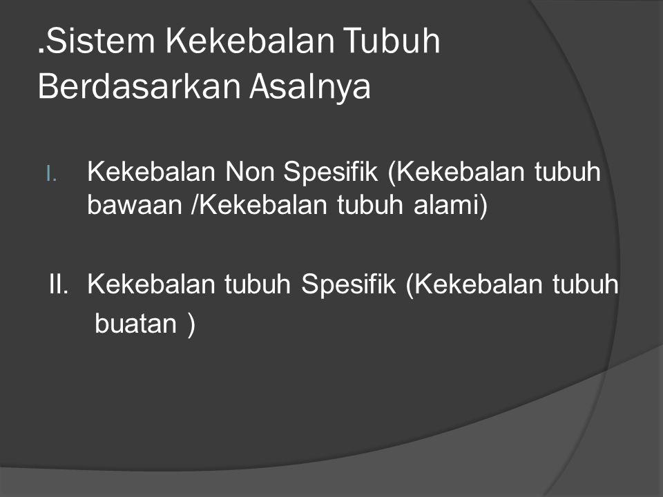 .Sistem Kekebalan Tubuh Berdasarkan Asalnya I. Kekebalan Non Spesifik (Kekebalan tubuh bawaan /Kekebalan tubuh alami) II. Kekebalan tubuh Spesifik (Ke