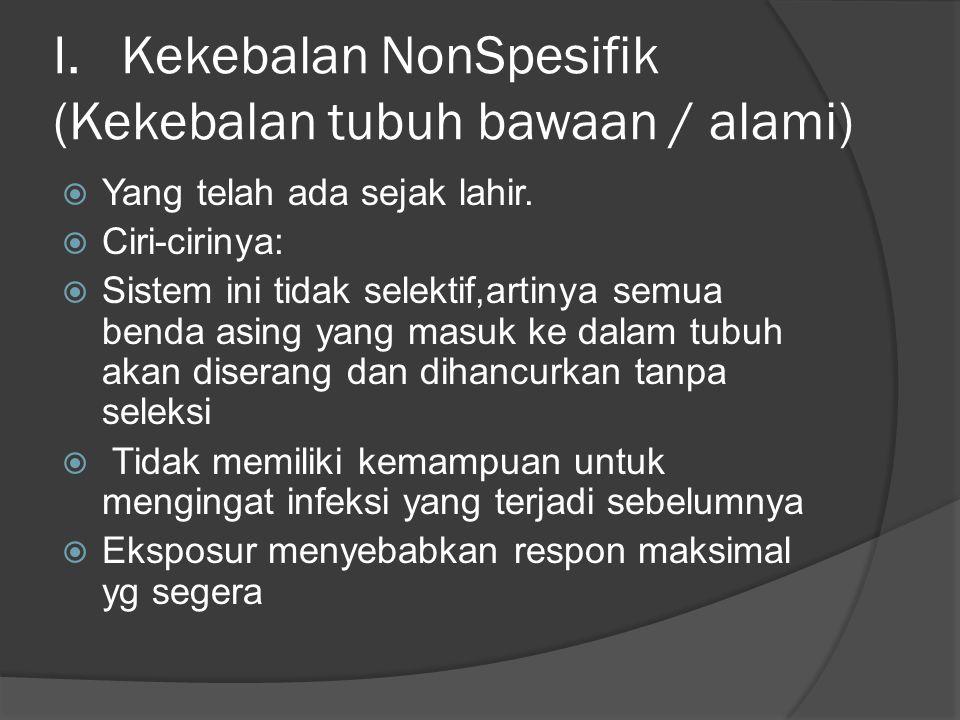 I. Kekebalan NonSpesifik (Kekebalan tubuh bawaan / alami)  Yang telah ada sejak lahir.  Ciri-cirinya:  Sistem ini tidak selektif,artinya semua bend