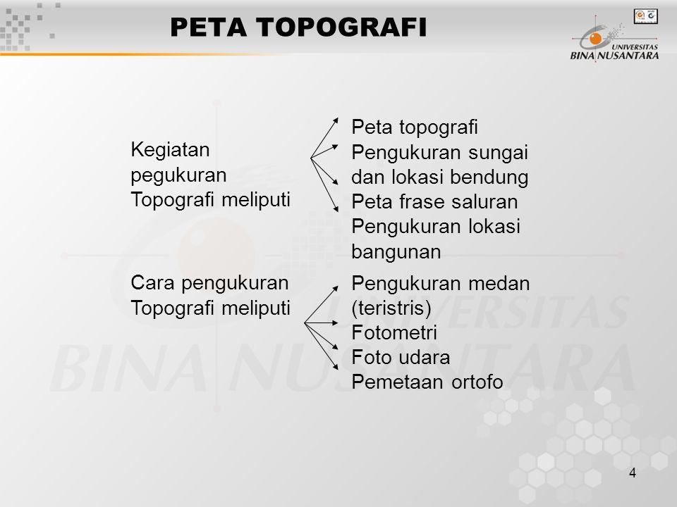 5 Syarat Pembuatan Peta Topografi 1.