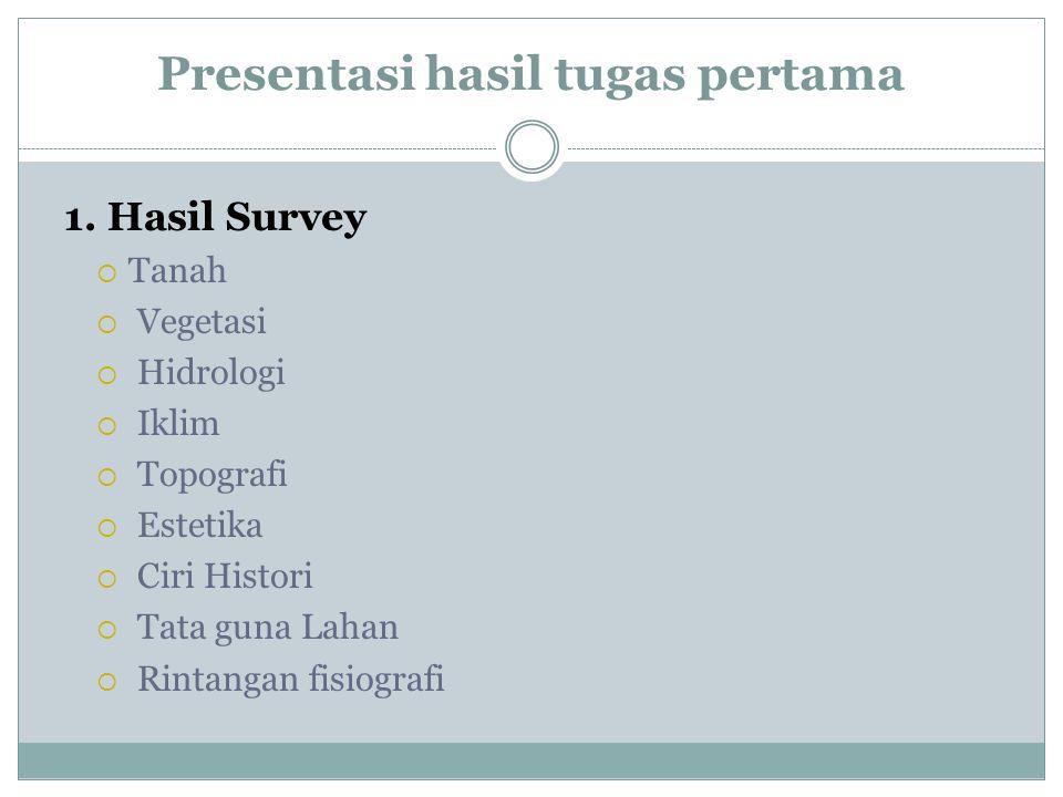 Presentasi hasil tugas pertama 1. Hasil Survey  Tanah  Vegetasi  Hidrologi  Iklim  Topografi  Estetika  Ciri Histori  Tata guna Lahan  Rintan