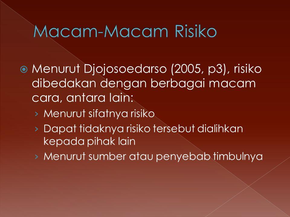  Menurut Djojosoedarso (2005, p3), risiko dibedakan dengan berbagai macam cara, antara lain: › Menurut sifatnya risiko › Dapat tidaknya risiko terseb