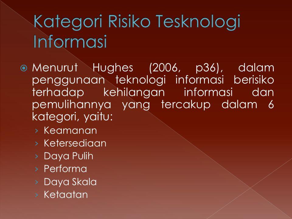  Menurut Hughes (2006, p36), dalam penggunaan teknologi informasi berisiko terhadap kehilangan informasi dan pemulihannya yang tercakup dalam 6 kateg