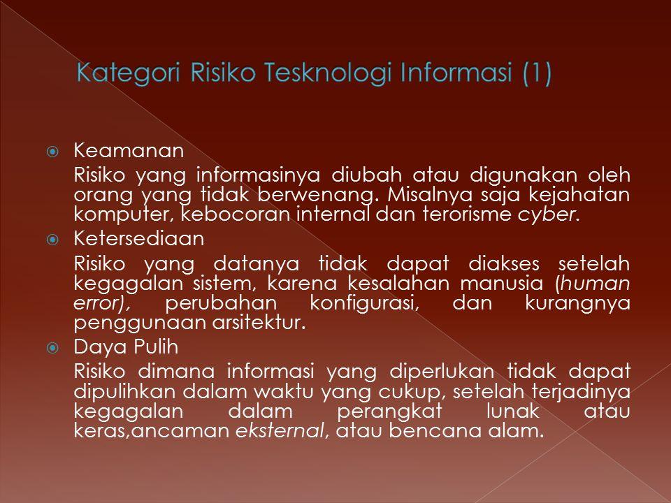  Keamanan Risiko yang informasinya diubah atau digunakan oleh orang yang tidak berwenang. Misalnya saja kejahatan komputer, kebocoran internal dan te
