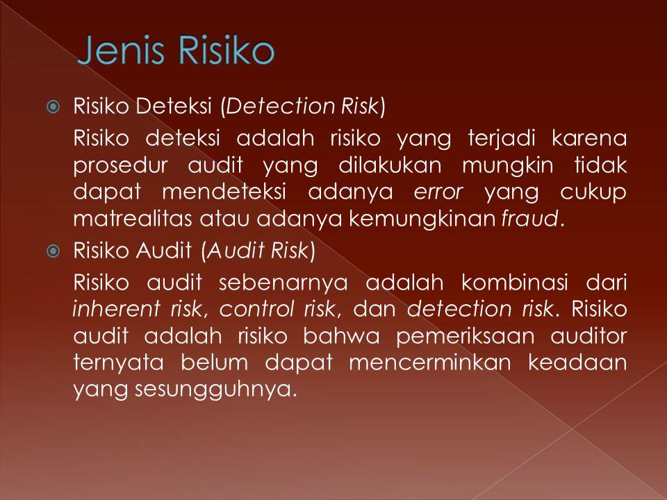  Risiko Deteksi (Detection Risk) Risiko deteksi adalah risiko yang terjadi karena prosedur audit yang dilakukan mungkin tidak dapat mendeteksi adanya