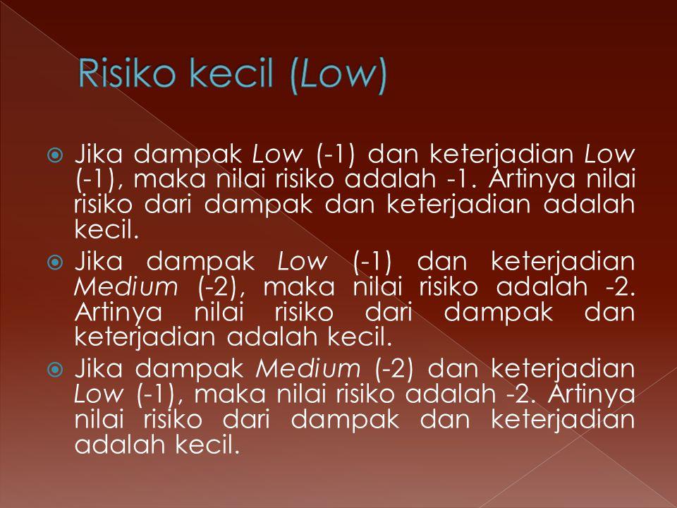  Jika dampak Low (-1) dan keterjadian Low (-1), maka nilai risiko adalah -1. Artinya nilai risiko dari dampak dan keterjadian adalah kecil.  Jika da