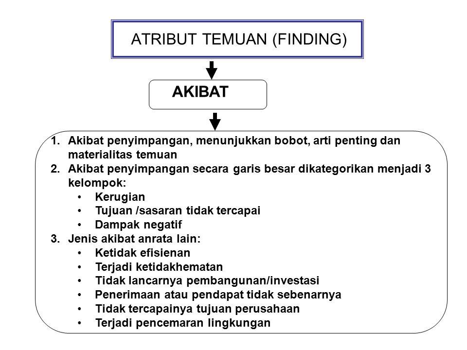 ATRIBUT TEMUAN (FINDING) AKIBAT 1.Akibat penyimpangan, menunjukkan bobot, arti penting dan materialitas temuan 2.Akibat penyimpangan secara garis besa