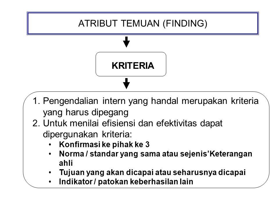 ATRIBUT TEMUAN (FINDING) KRITERIA 1.Pengendalian intern yang handal merupakan kriteria yang harus dipegang 2.Untuk menilai efisiensi dan efektivitas d