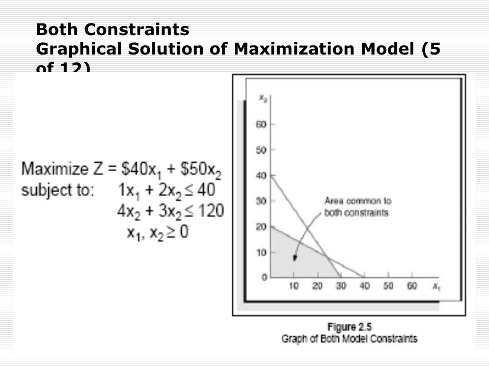 Both Constraints Graphical Solution of Maximization Model (5 of 12)