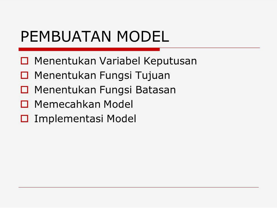 PEMBUATAN MODEL  Menentukan Variabel Keputusan  Menentukan Fungsi Tujuan  Menentukan Fungsi Batasan  Memecahkan Model  Implementasi Model