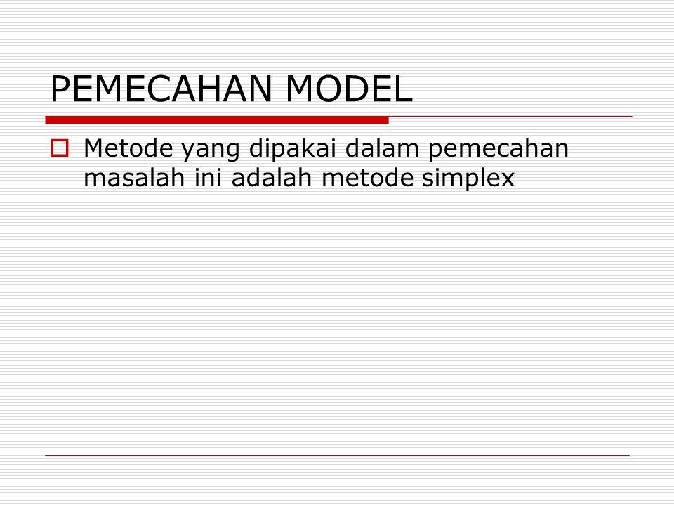 PEMECAHAN MODEL  Metode yang dipakai dalam pemecahan masalah ini adalah metode simplex