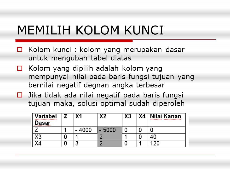 MEMILIH KOLOM KUNCI  Kolom kunci : kolom yang merupakan dasar untuk mengubah tabel diatas  Kolom yang dipilih adalah kolom yang mempunyai nilai pada