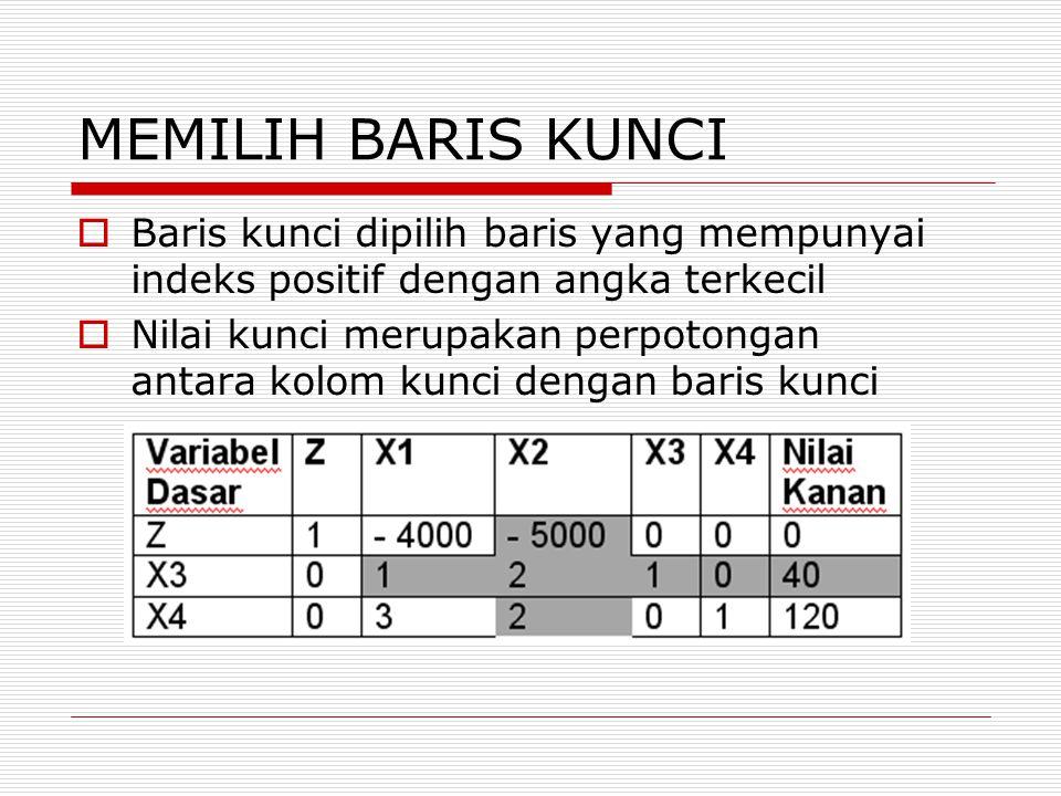 MEMILIH BARIS KUNCI  Baris kunci dipilih baris yang mempunyai indeks positif dengan angka terkecil  Nilai kunci merupakan perpotongan antara kolom k