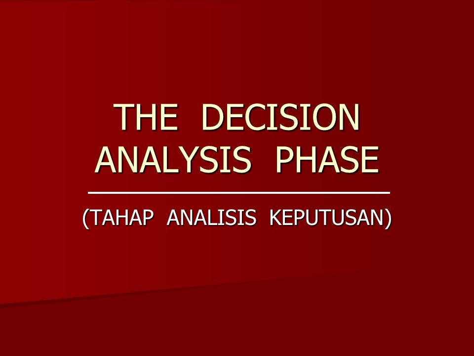 THE DECISION ANALYSIS PHASE (TAHAP ANALISIS KEPUTUSAN)