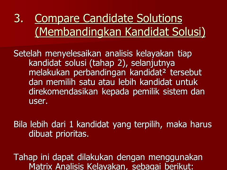 3.Compare Candidate Solutions (Membandingkan Kandidat Solusi) Setelah menyelesaikan analisis kelayakan tiap kandidat solusi (tahap 2), selanjutnya mel