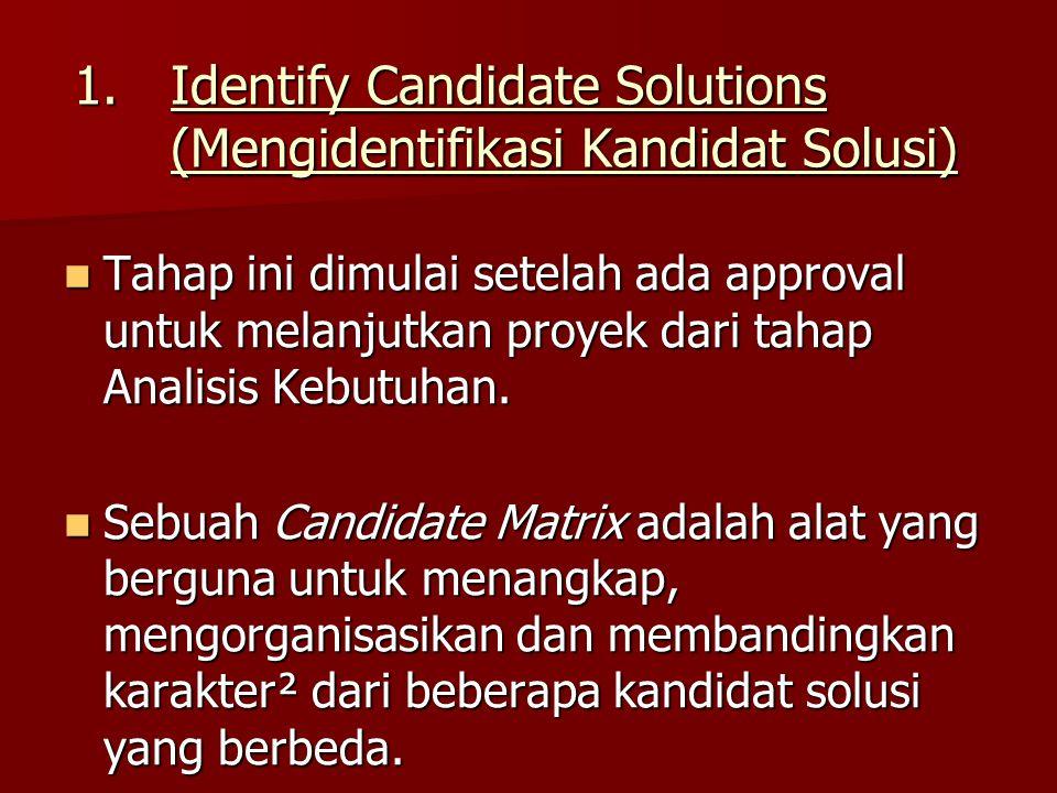 1.Identify Candidate Solutions (Mengidentifikasi Kandidat Solusi) Tahap ini dimulai setelah ada approval untuk melanjutkan proyek dari tahap Analisis