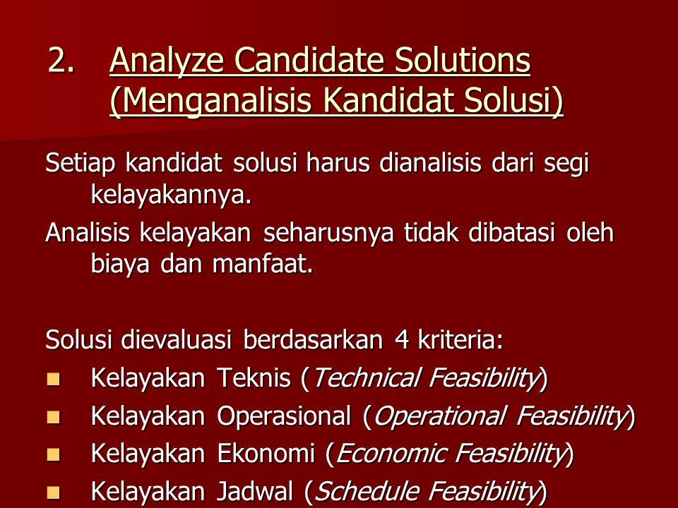 2.Analyze Candidate Solutions (Menganalisis Kandidat Solusi) Setiap kandidat solusi harus dianalisis dari segi kelayakannya. Analisis kelayakan seharu