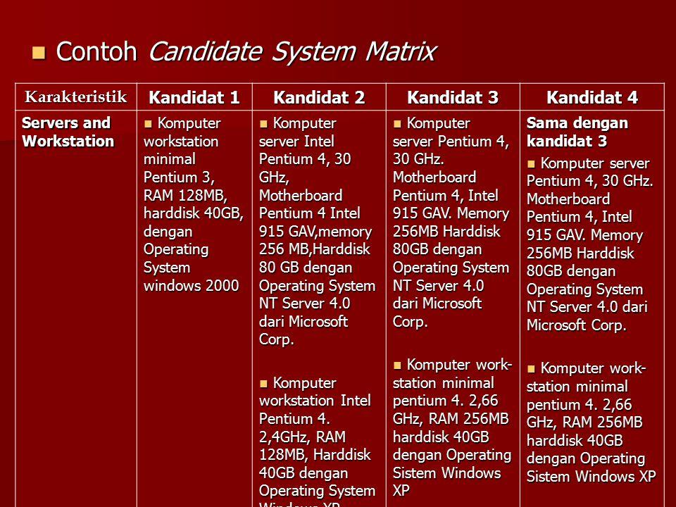 Contoh Candidate System Matrix Contoh Candidate System Matrix Karakteristik Kandidat 1 Kandidat 2 Kandidat 3 Kandidat 4 Servers and Workstation Komput