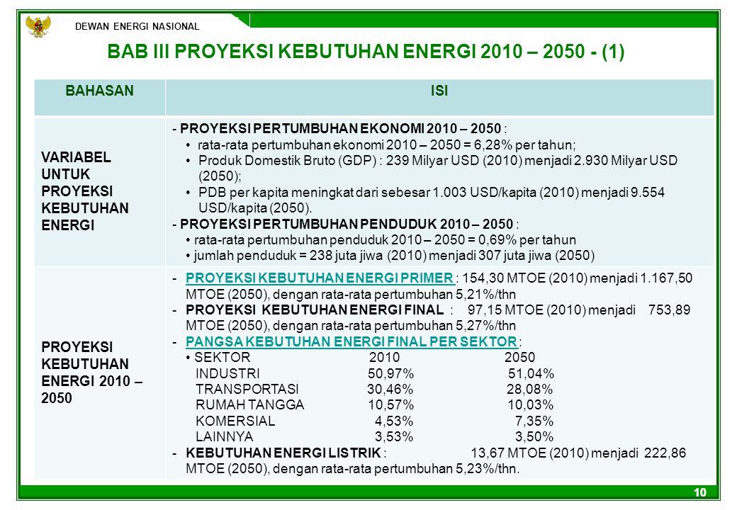 DEWAN ENERGI NASIONAL 10 BAB III PROYEKSI KEBUTUHAN ENERGI 2010 – 2050 - (1) DEWAN ENERGI NASIONAL BAHASANISI VARIABEL UNTUK PROYEKSI KEBUTUHAN ENERGI