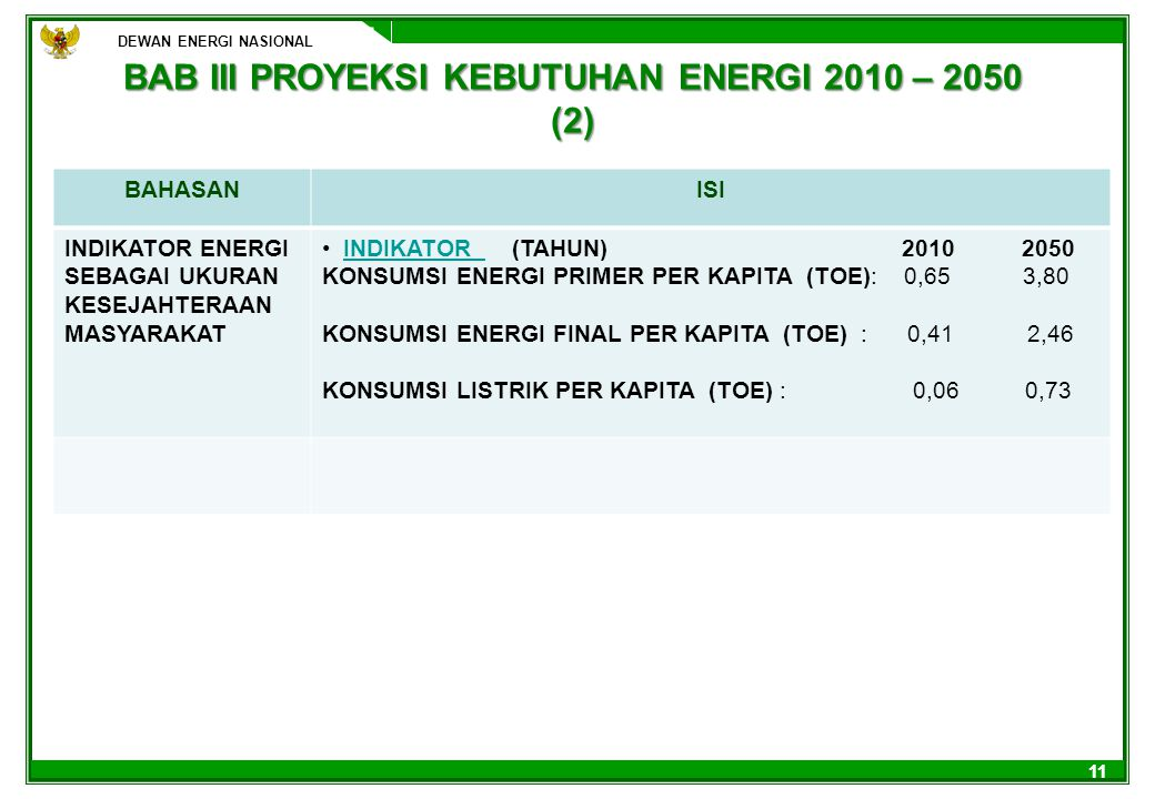 DEWAN ENERGI NASIONAL 11 BAB III PROYEKSI KEBUTUHAN ENERGI 2010 – 2050 (2) DEWAN ENERGI NASIONAL BAHASANISI INDIKATOR ENERGI SEBAGAI UKURAN KESEJAHTER