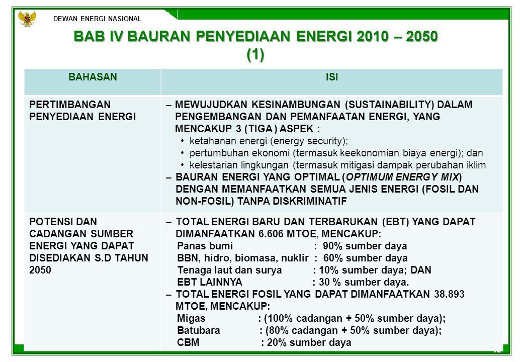 DEWAN ENERGI NASIONAL 12 BAB IV BAURAN PENYEDIAAN ENERGI 2010 – 2050 (1) DEWAN ENERGI NASIONAL BAHASANISI PERTIMBANGAN PENYEDIAAN ENERGI –MEWUJUDKAN K
