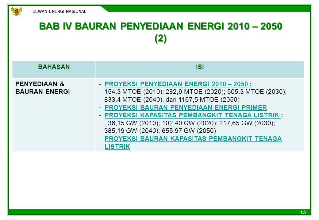 DEWAN ENERGI NASIONAL 13 BAB IV BAURAN PENYEDIAAN ENERGI 2010 – 2050 (2) DEWAN ENERGI NASIONAL BAHASANISI PENYEDIAAN & BAURAN ENERGI -PROYEKSI PENYEDI