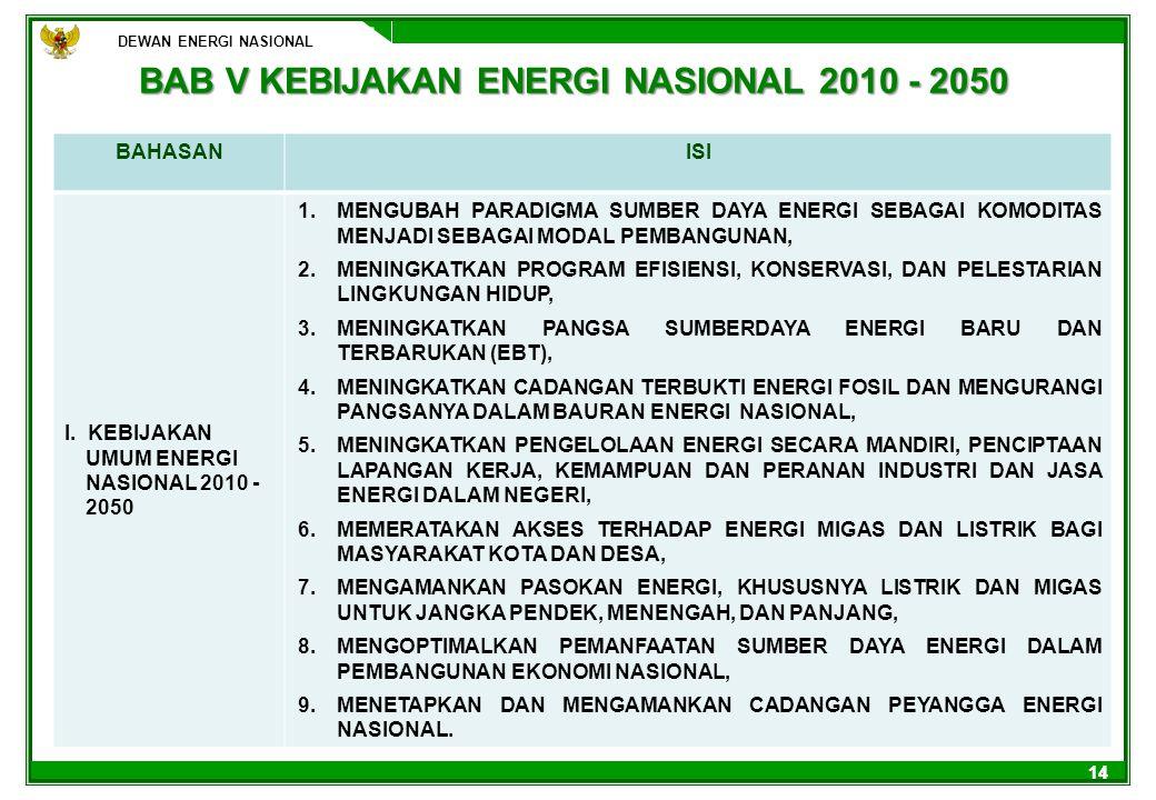 DEWAN ENERGI NASIONAL 14 BAB V KEBIJAKAN ENERGI NASIONAL 2010 - 2050 DEWAN ENERGI NASIONAL BAHASANISI I. KEBIJAKAN UMUM ENERGI NASIONAL 2010 - 2050 1.