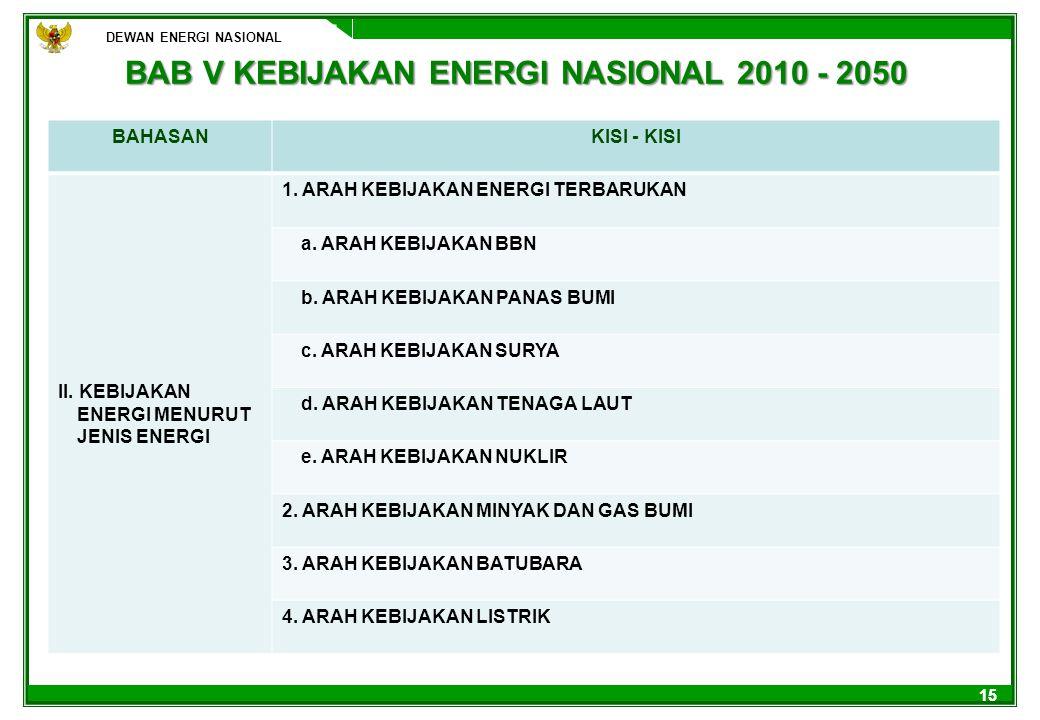 DEWAN ENERGI NASIONAL 15 BAB V KEBIJAKAN ENERGI NASIONAL 2010 - 2050 DEWAN ENERGI NASIONAL BAHASANKISI - KISI II. KEBIJAKAN ENERGI MENURUT JENIS ENERG