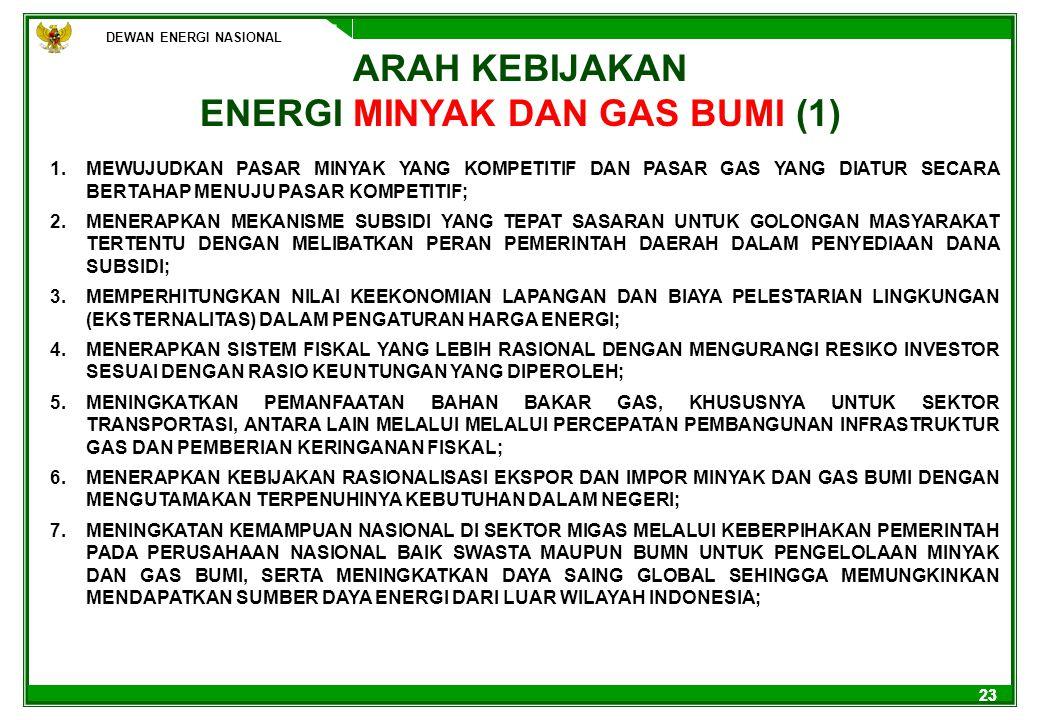DEWAN ENERGI NASIONAL 23 1.MEWUJUDKAN PASAR MINYAK YANG KOMPETITIF DAN PASAR GAS YANG DIATUR SECARA BERTAHAP MENUJU PASAR KOMPETITIF; 2.MENERAPKAN MEK