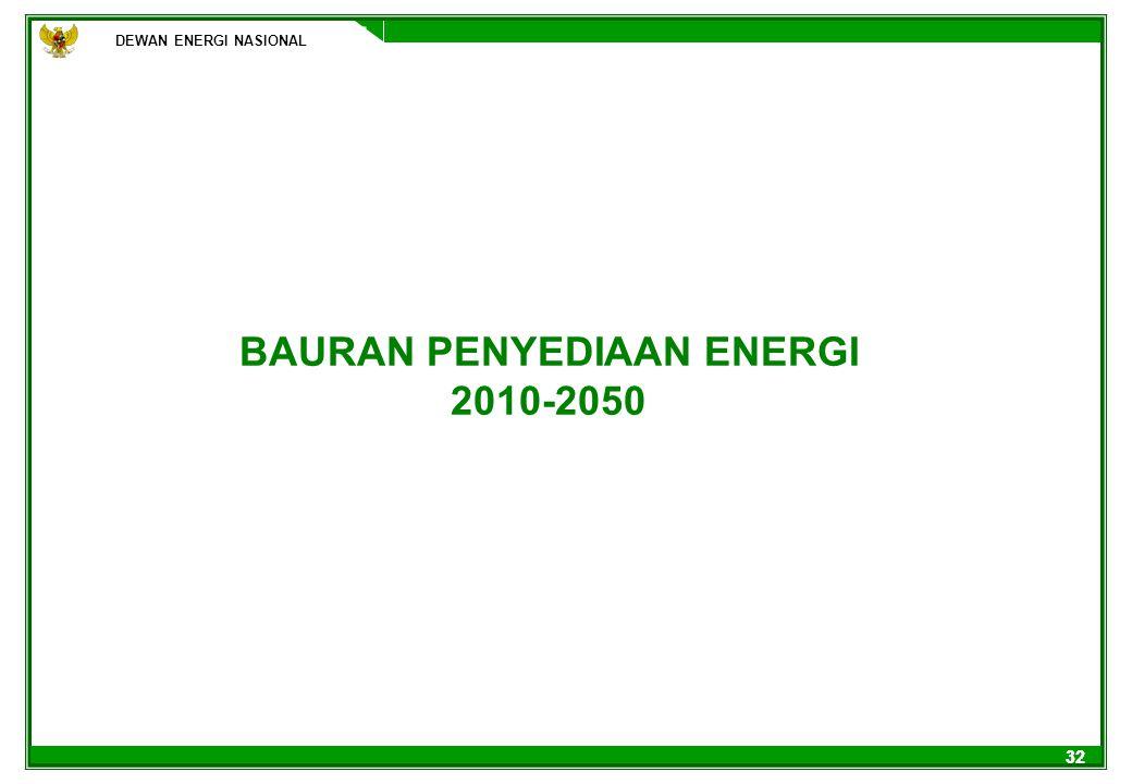 DEWAN ENERGI NASIONAL 32 BAURAN PENYEDIAAN ENERGI 2010-2050 DEWAN ENERGI NASIONAL