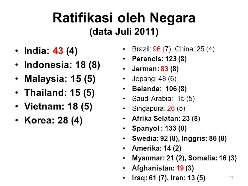 Ratifikasi oleh Negara (data Juli 2011) India: 43 (4) Indonesia: 18 (8) Malaysia: 15 (5) Thailand: 15 (5) Vietnam: 18 (5) Korea: 28 (4) Brazil: 96 (7)