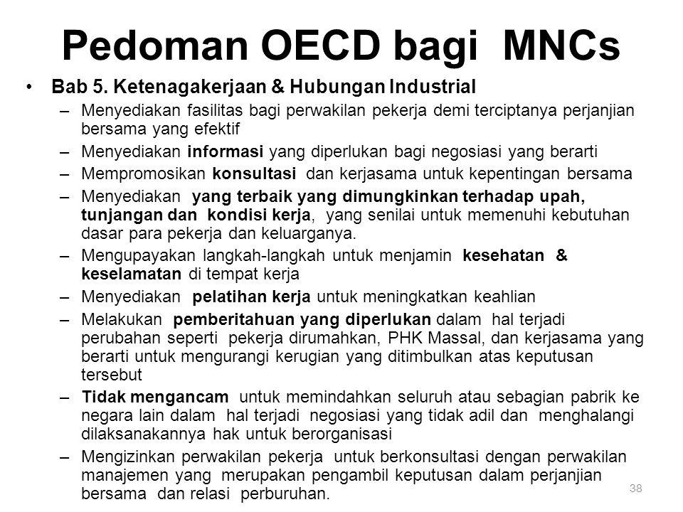 Pedoman OECD bagi MNCs Bab 5. Ketenagakerjaan & Hubungan Industrial –Menyediakan fasilitas bagi perwakilan pekerja demi terciptanya perjanjian bersama