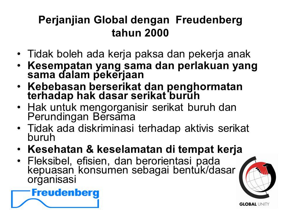 53 Perjanjian Global dengan Freudenberg tahun 2000 Tidak boleh ada kerja paksa dan pekerja anak Kesempatan yang sama dan perlakuan yang sama dalam pek