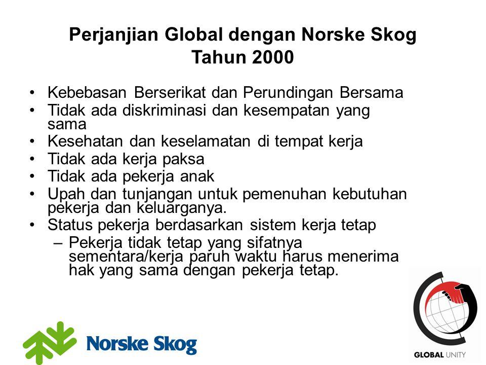 54 Perjanjian Global dengan Norske Skog Tahun 2000 Kebebasan Berserikat dan Perundingan Bersama Tidak ada diskriminasi dan kesempatan yang sama Keseha