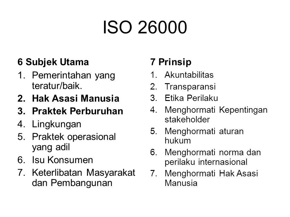 ISO 26000 6 Subjek Utama 1.Pemerintahan yang teratur/baik. 2.Hak Asasi Manusia 3.Praktek Perburuhan 4.Lingkungan 5.Praktek operasional yang adil 6.Isu