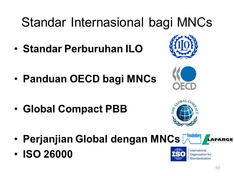 63 Standar Internasional bagi MNCs Standar Perburuhan ILO Panduan OECD bagi MNCs Global Compact PBB Perjanjian Global dengan MNCs ISO 26000