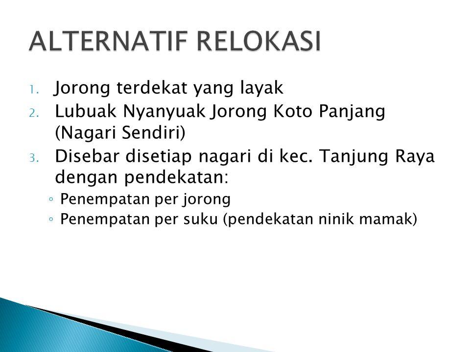 1. Jorong terdekat yang layak 2. Lubuak Nyanyuak Jorong Koto Panjang (Nagari Sendiri) 3. Disebar disetiap nagari di kec. Tanjung Raya dengan pendekata