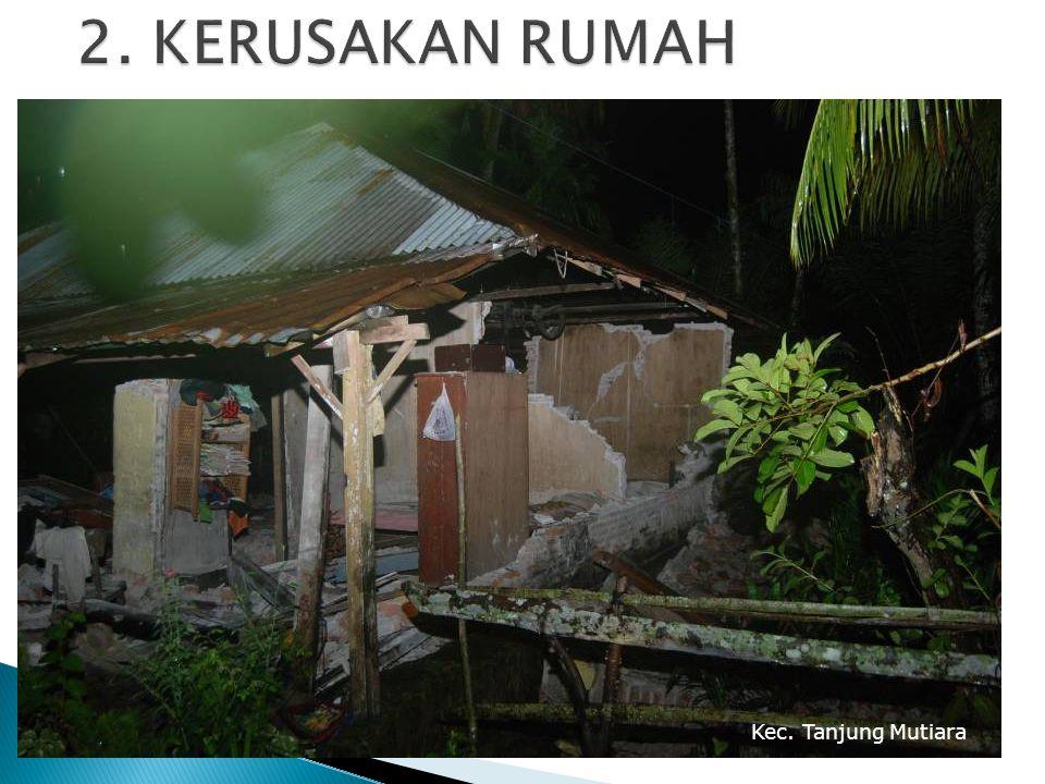 Kec. Tanjung Mutiara