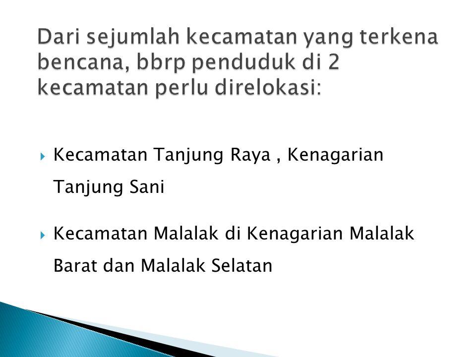  Kecamatan Tanjung Raya, Kenagarian Tanjung Sani  Kecamatan Malalak di Kenagarian Malalak Barat dan Malalak Selatan
