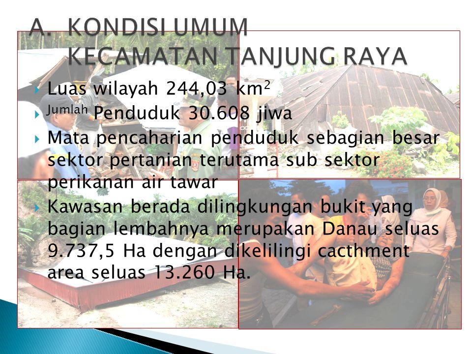 1.Jorong terdekat yang layak 2. Lubuak Nyanyuak Jorong Koto Panjang (Nagari Sendiri) 3.