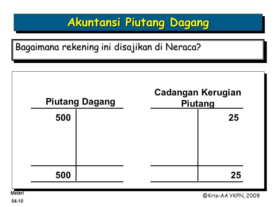 Materi 04-10 @Kris-AA YKPN, 2009 Bagaimana rekening ini disajikan di Neraca? Piutang Dagang Cadangan Kerugian Piutang 500 25 500 25 Akuntansi Piutang