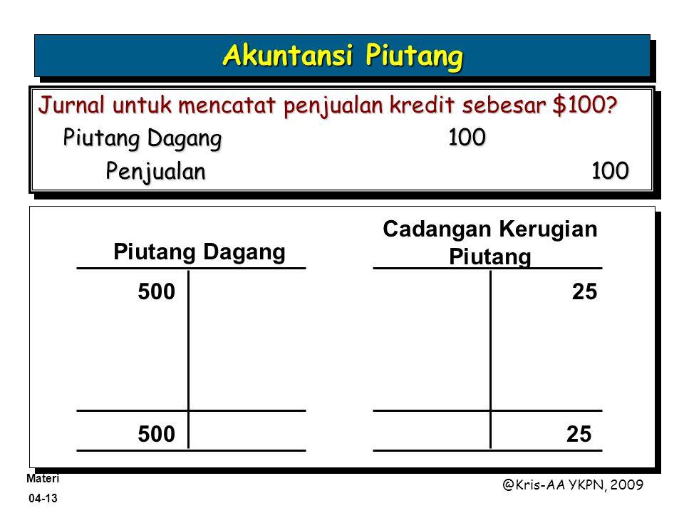 Materi 04-13 @Kris-AA YKPN, 2009 Jurnal untuk mencatat penjualan kredit sebesar $100? Piutang Dagang100 Penjualan 100 Jurnal untuk mencatat penjualan