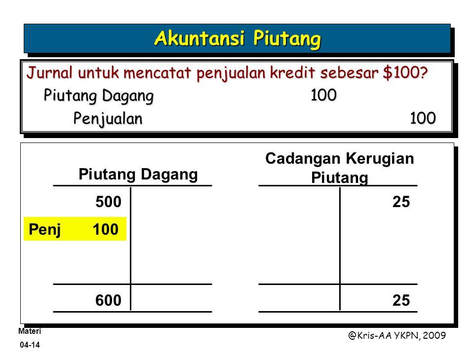 Materi 04-14 @Kris-AA YKPN, 2009 Jurnal untuk mencatat penjualan kredit sebesar $100? Piutang Dagang100 Penjualan 100 Jurnal untuk mencatat penjualan