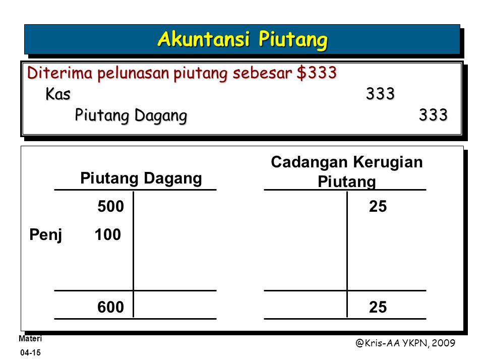 Materi 04-15 @Kris-AA YKPN, 2009 Diterima pelunasan piutang sebesar $333 Kas333 Piutang Dagang 333 Diterima pelunasan piutang sebesar $333 Kas333 Piut
