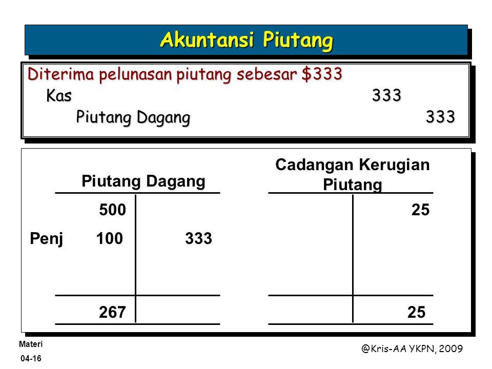 Materi 04-16 @Kris-AA YKPN, 2009 Diterima pelunasan piutang sebesar $333 Kas333 Piutang Dagang 333 Diterima pelunasan piutang sebesar $333 Kas333 Piut