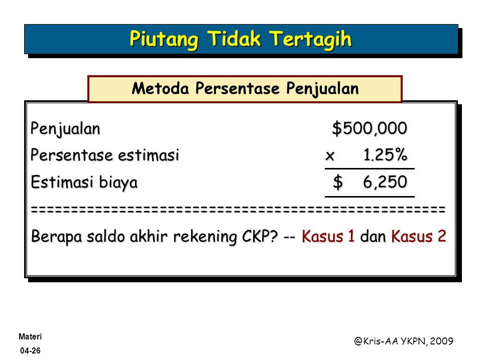 Materi 04-26 @Kris-AA YKPN, 2009 Penjualan$500,000 Persentase estimasix 1.25% Estimasi biaya$ 6,250 ==================================================