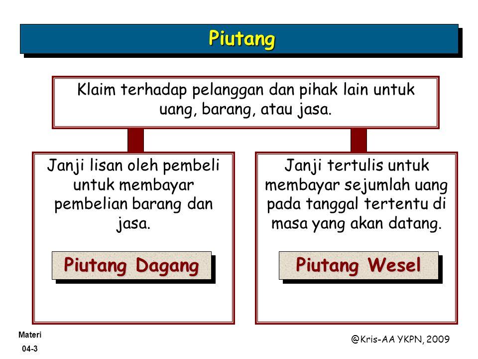 Materi 04-4 @Kris-AA YKPN, 2009 Contoh: Piutang non-usaha 1.