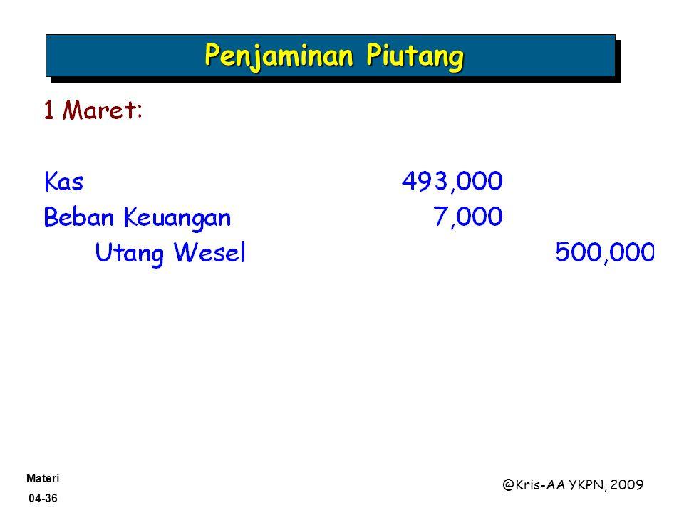 Materi 04-36 @Kris-AA YKPN, 2009 Penjaminan Piutang