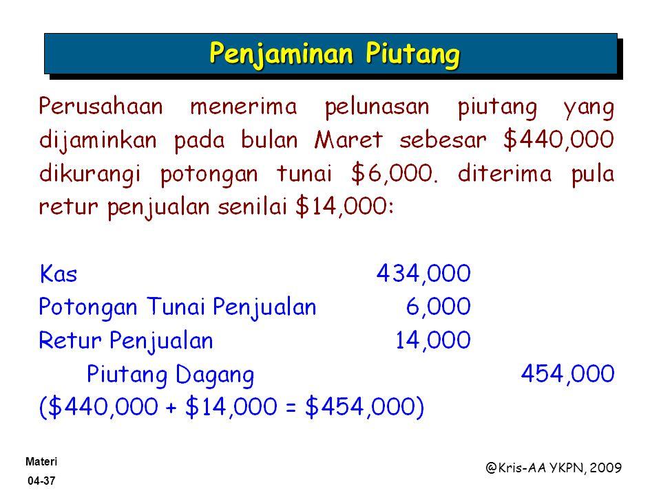 Materi 04-37 @Kris-AA YKPN, 2009 Penjaminan Piutang